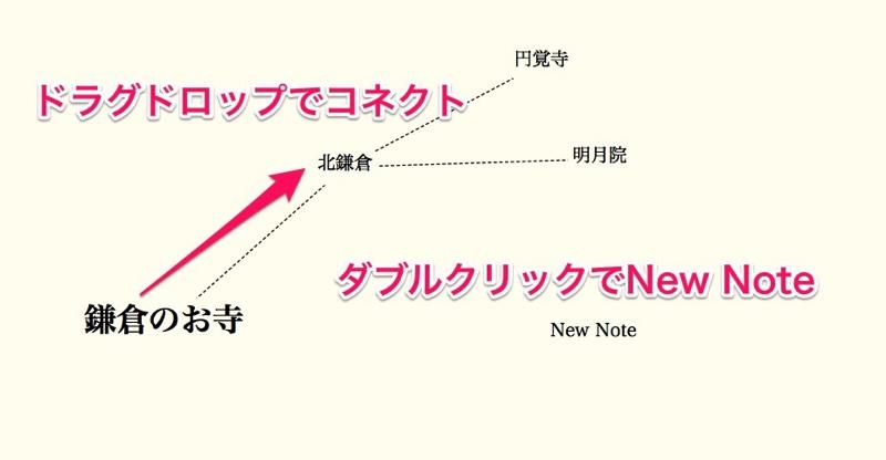 機能説明11A